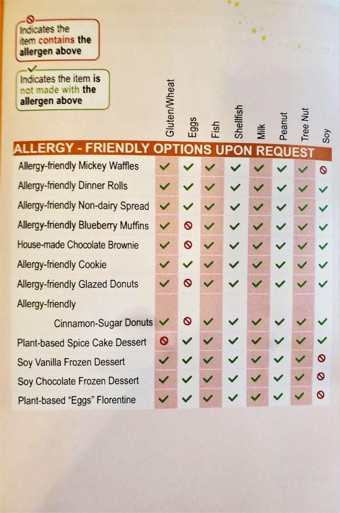 back cover of allergy menu